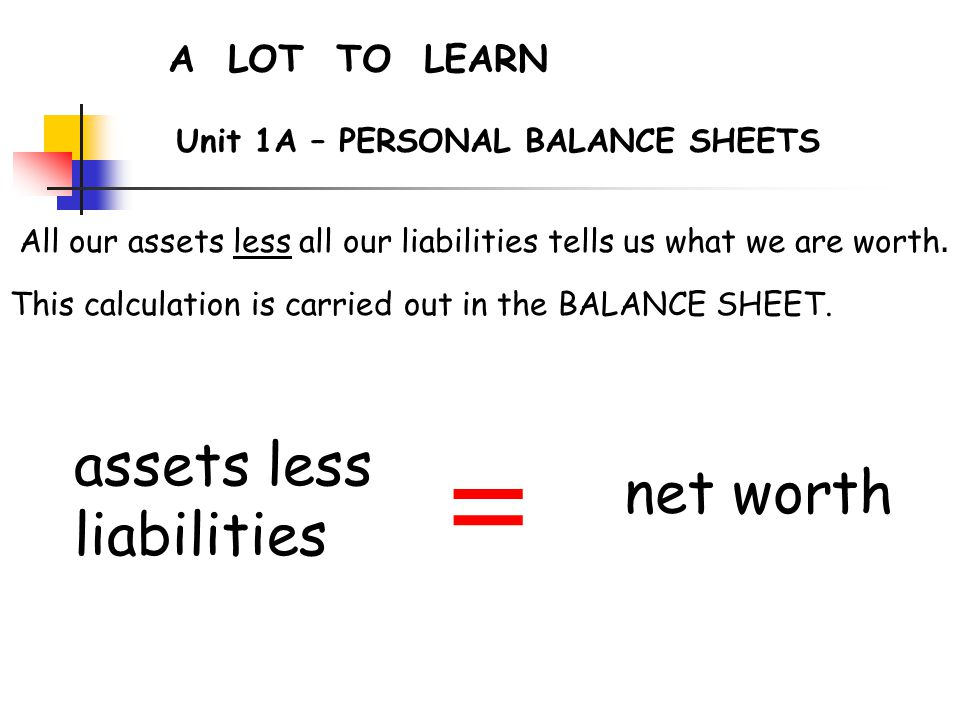 A LOT TO LEARN Unit 1A – PERSONAL BALANCE SHEETS All our assets less all our liabilities tells us what we are worth.