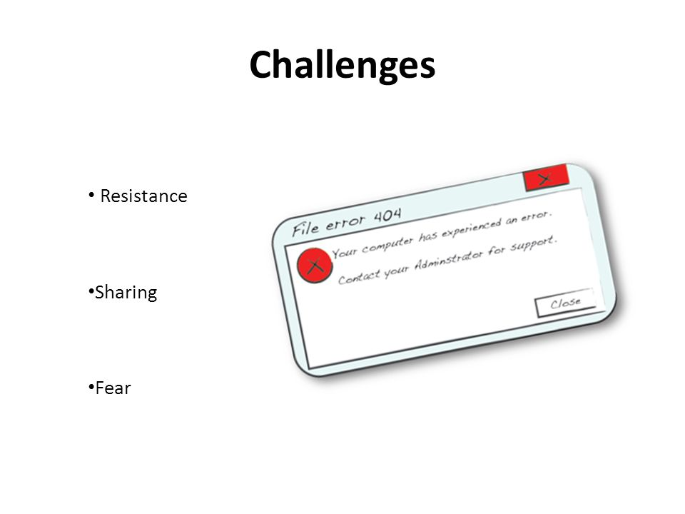 Challenges Resistance Sharing Fear