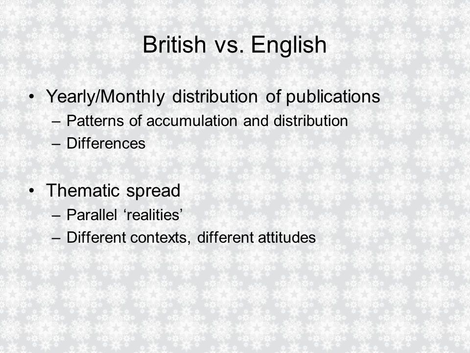 Traditional use/uses of English (England, and the Island) A historical note Stereotypes and fossils Cultural, literary & linguistic dimensions New contexts and roles