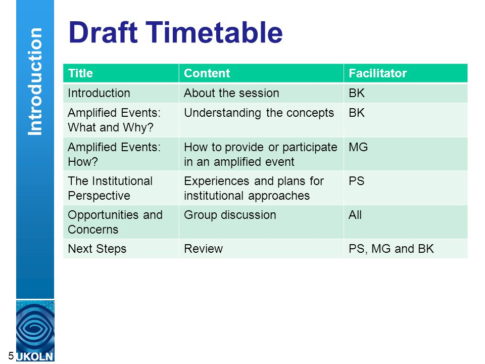 Draft Timetable TitleContentFacilitator IntroductionAbout the sessionBK Amplified Events: What and Why.