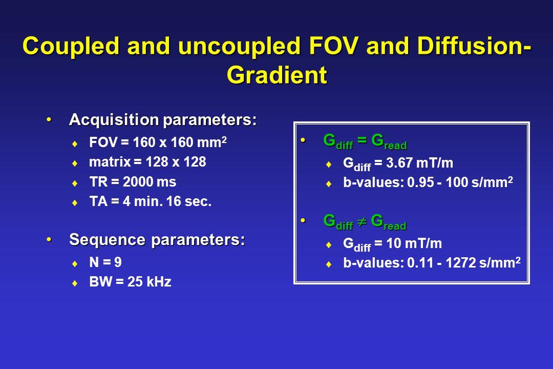 G diff = G read G diff = G read  G diff = 3.67 mT/m  b-values: 0.95 - 100 s/mm 2 G diff  G read G diff  G read  G diff = 10 mT/m  b-values: 0.11 - 1272 s/mm 2 Acquisition parameters: Acquisition parameters:  FOV = 160 x 160 mm 2  matrix = 128 x 128  TR = 2000 ms  TA = 4 min.