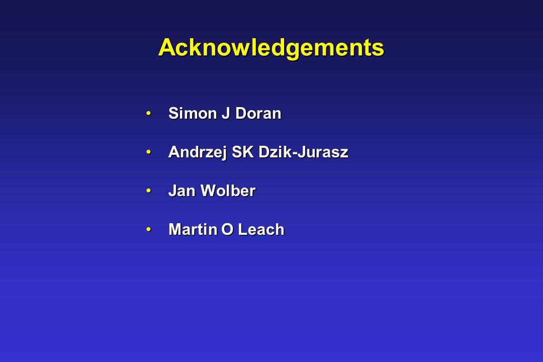 Acknowledgements Simon J Doran Simon J Doran Andrzej SK Dzik-Jurasz Andrzej SK Dzik-Jurasz Jan Wolber Jan Wolber Martin O Leach Martin O Leach