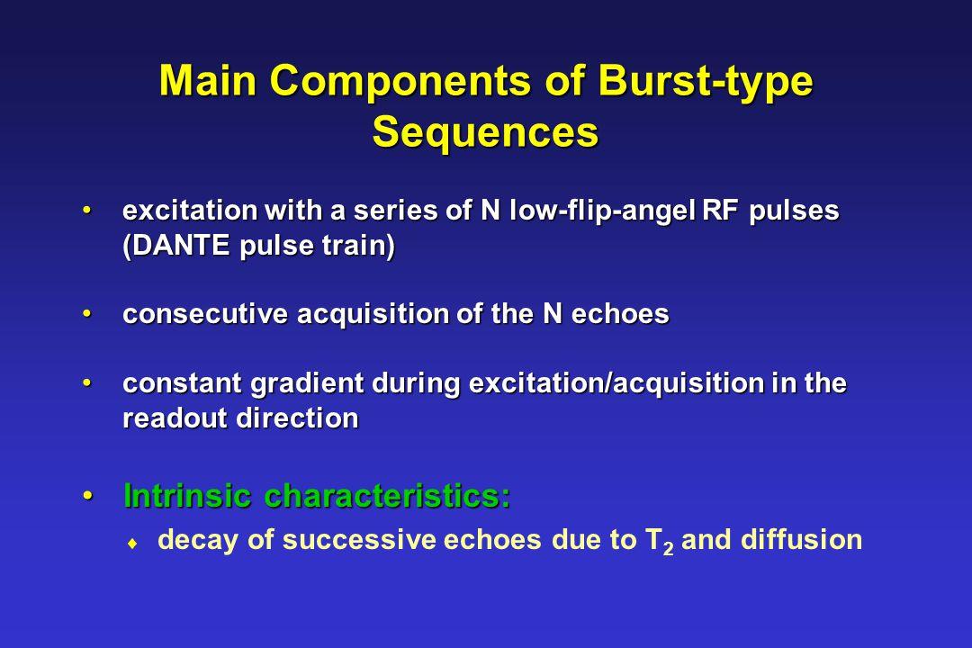 Our first Burst-Diffusion Sequence (C. A. Wheeler-Kingshott et al., 2000)
