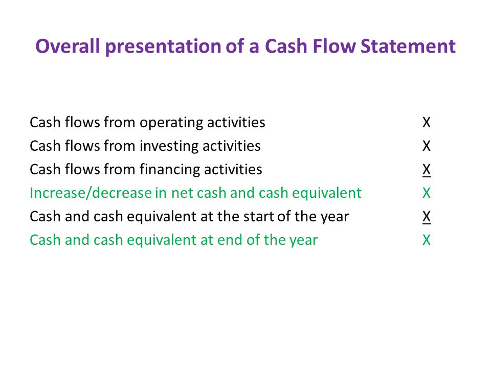 Overall presentation of a Cash Flow Statement Cash flows from operating activities X Cash flows from investing activities X Cash flows from financing activities X Increase/decrease in net cash and cash equivalent X Cash and cash equivalent at the start of the yearX Cash and cash equivalent at end of the yearX