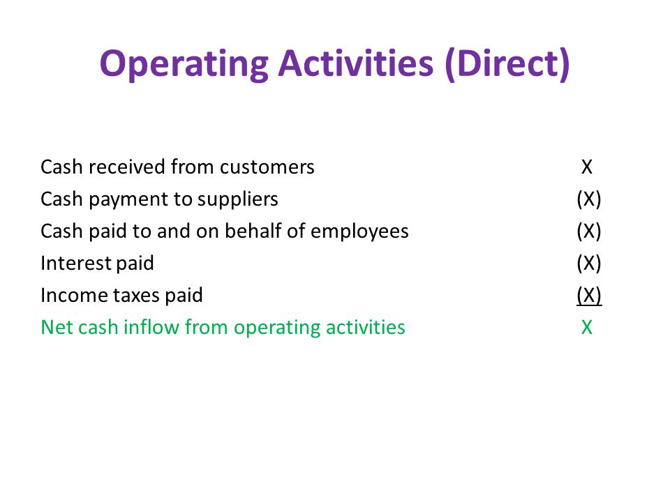 Operating Activities (Direct) Cash received from customers X Cash payment to suppliers(X) Cash paid to and on behalf of employees(X) Interest paid(X) Income taxes paid(X) Net cash inflow from operating activities X