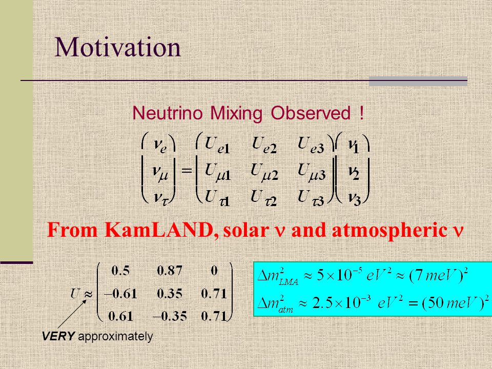 Motivation Neutrino Mixing Observed ! From KamLAND, solar and atmospheric VERY approximately
