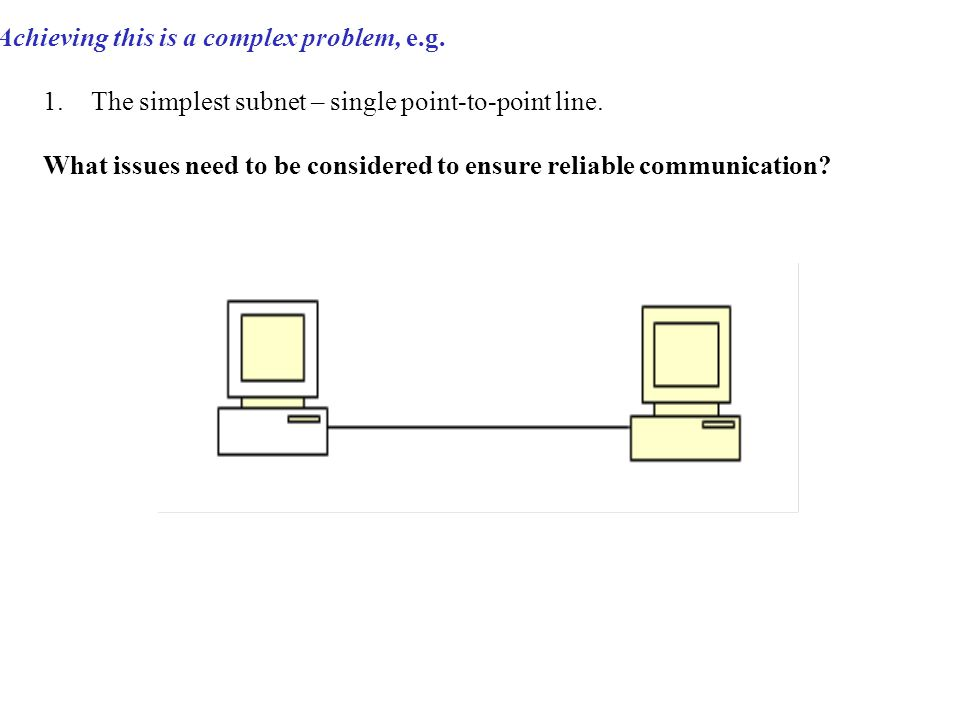 Achieving this is a complex problem, e.g. 1.The simplest subnet – single point-to-point line.