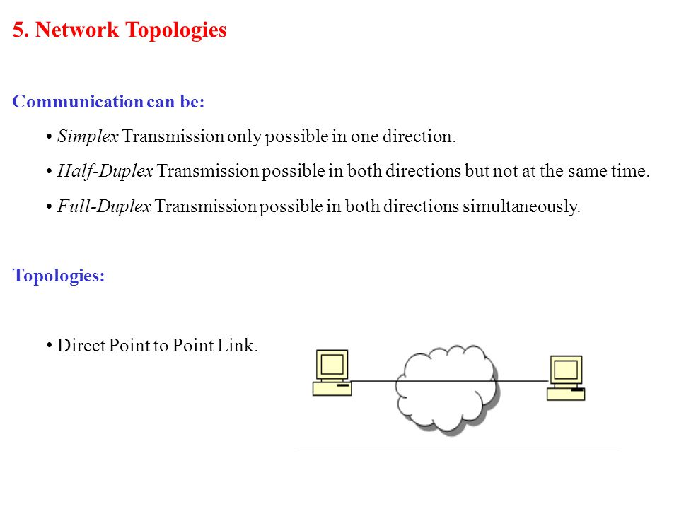 5. Network Topologies Communication can be: Simplex Transmission only possible in one direction.