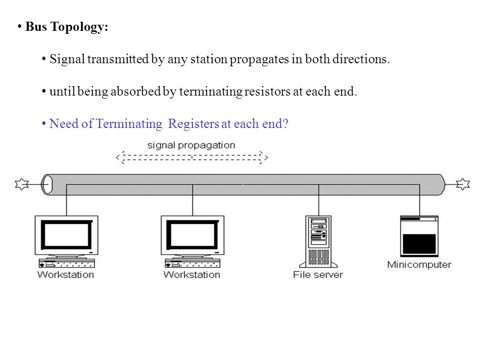 Bus Topology: Signal transmitted by any station propagates in both directions.