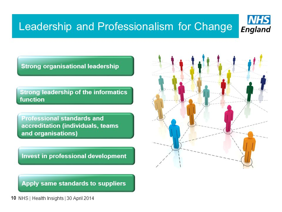 Leadership and Professionalism for Change Strong organisational leadership Strong leadership of the informatics function Professional standards and ac
