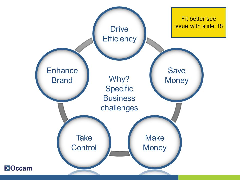 Drive Efficiency Save Money Enhance Brand Why.