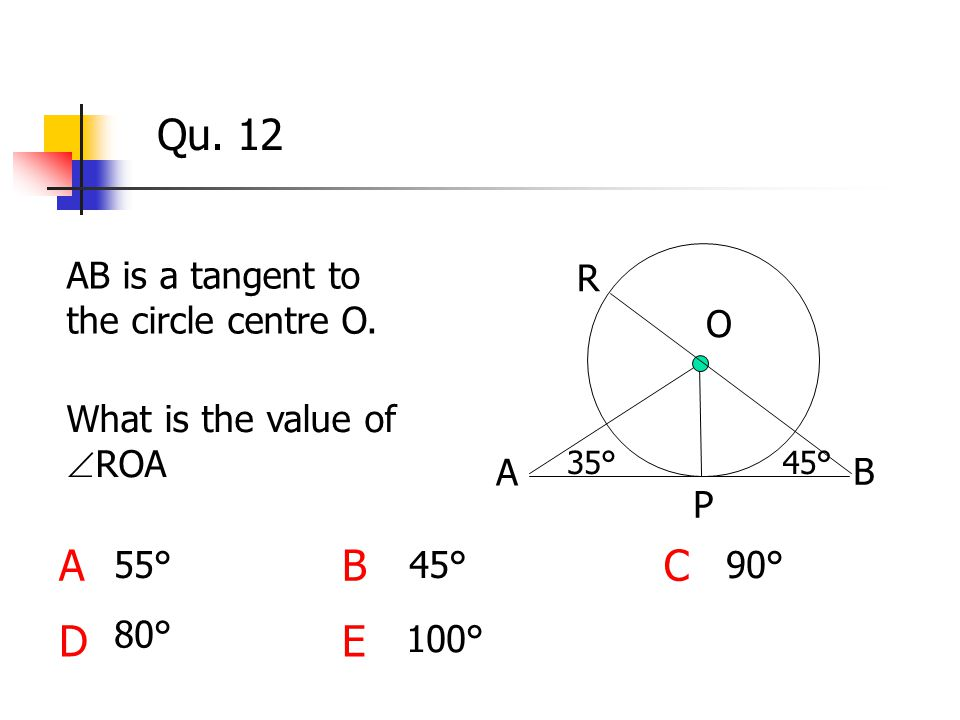 Qu. 12 AB is a tangent to the circle centre O. ABC DE 80° 55°45°90° 35° A B P O What is the value of  ROA 100° 45° R