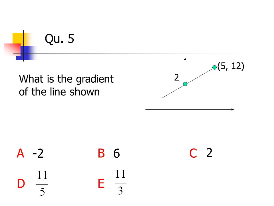 Qu. 5 What is the gradient of the line shown ABC DE -2 2 (5, 12) 2 6