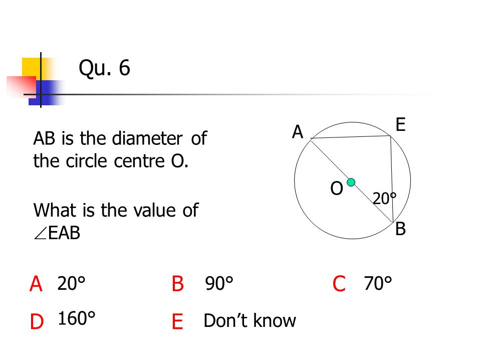 Qu. 6 AB is the diameter of the circle centre O.