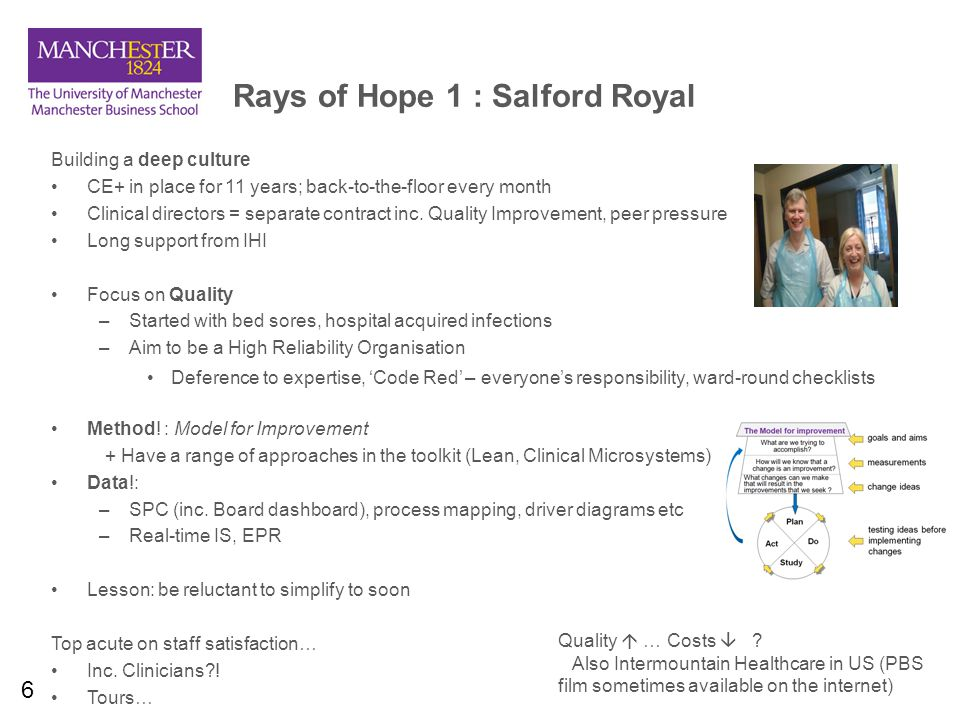 6 Rays of Hope 1 : Salford Royal Building a deep culture CE+ in place for 11 years; back-to-the-floor every month Clinical directors = separate contract inc.