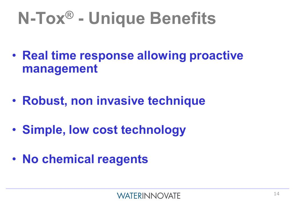14 N-Tox ® - Unique Benefits Real time response allowing proactive management Robust, non invasive technique Simple, low cost technology No chemical reagents