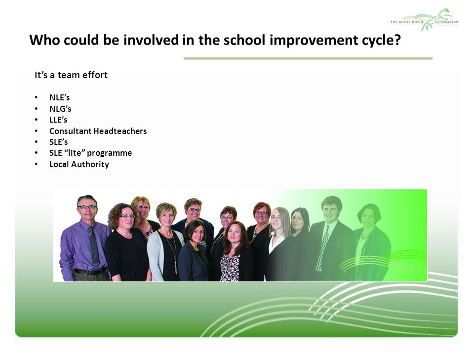 Who could be involved in the school improvement cycle.