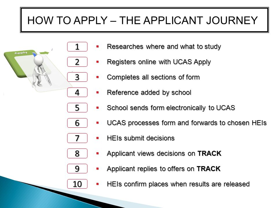 HOW TO APPLY – THE APPLICANT JOURNEY  Researches where and what to study  Registers online with UCAS Apply  Completes all sections of form  Reference added by school  School sends form electronically to UCAS  UCAS processes form and forwards to chosen HEIs  HEIs submit decisions  Applicant views decisions on TRACK  Applicant replies to offers on TRACK  HEIs confirm places when results are released