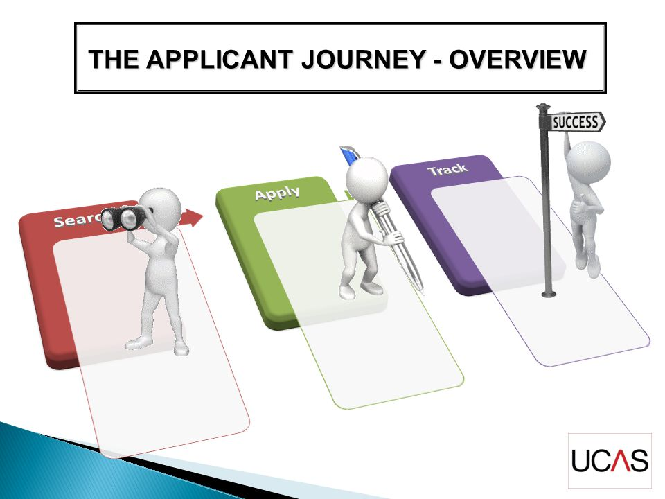THE APPLICANT JOURNEY - OVERVIEW