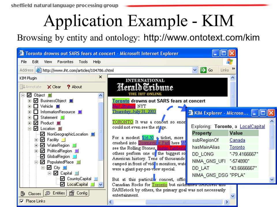 15(110) Application Example - KIM Browsing by entity and ontology: http://www.ontotext.com/kim