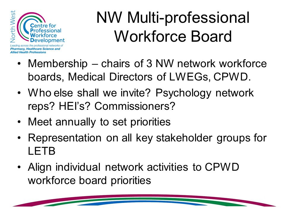 NW Multi-professional Workforce Board Membership – chairs of 3 NW network workforce boards, Medical Directors of LWEGs, CPWD.