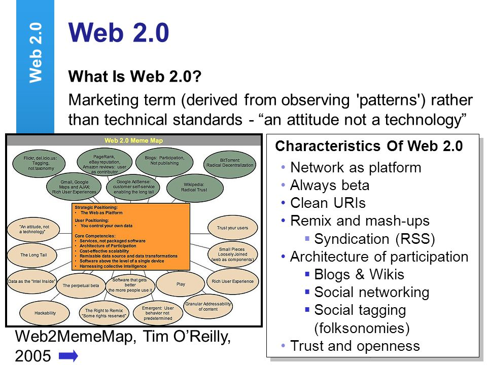 A centre of expertise in digital information managementwww.ukoln.ac.uk 5 Web2MemeMap, Tim O'Reilly, 2005 Characteristics Of Web 2.0 Network as platform Always beta Clean URIs Remix and mash-ups  Syndication (RSS) Architecture of participation  Blogs & Wikis  Social networking  Social tagging (folksonomies) Trust and openness Characteristics Of Web 2.0 Network as platform Always beta Clean URIs Remix and mash-ups  Syndication (RSS) Architecture of participation  Blogs & Wikis  Social networking  Social tagging (folksonomies) Trust and openness Web 2.0 What Is Web 2.0.