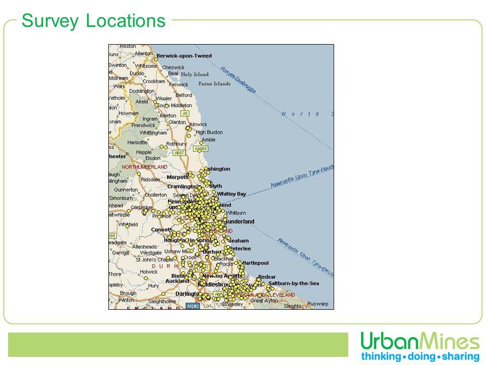 Survey Locations