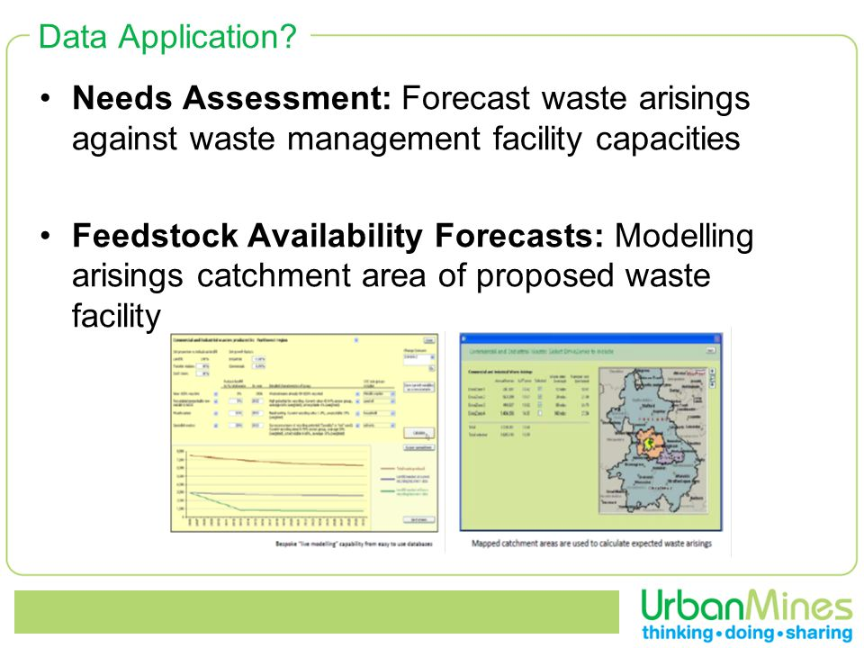 Data Application? Needs Assessment: Forecast waste arisings against waste management facility capacities Feedstock Availability Forecasts: Modelling a