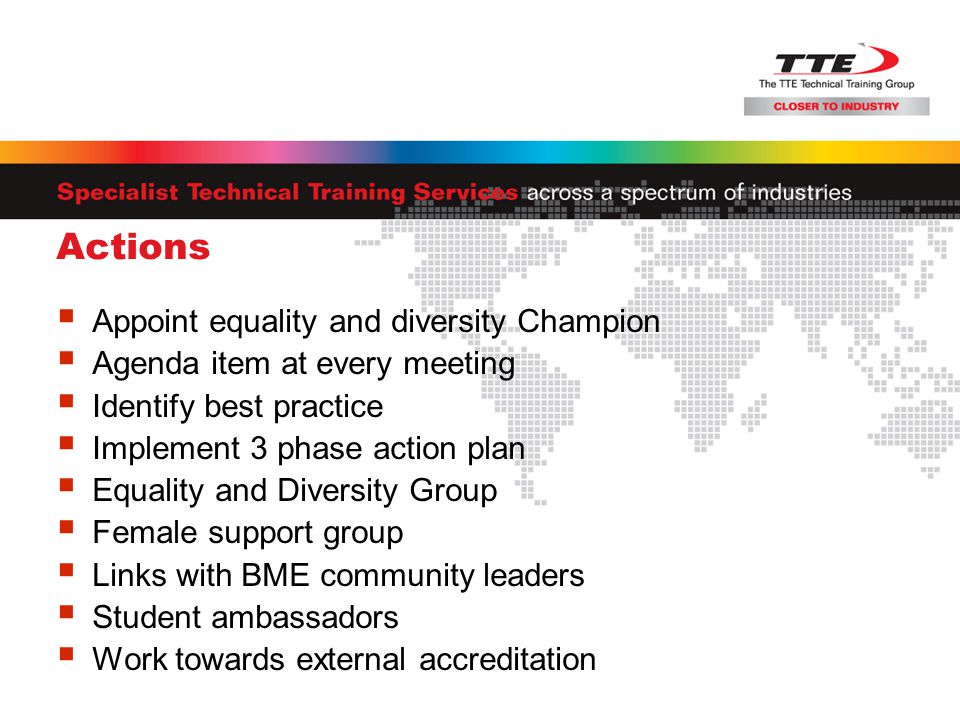 Actions  Appoint equality and diversity Champion  Agenda item at every meeting  Identify best practice  Implement 3 phase action plan  Equality a