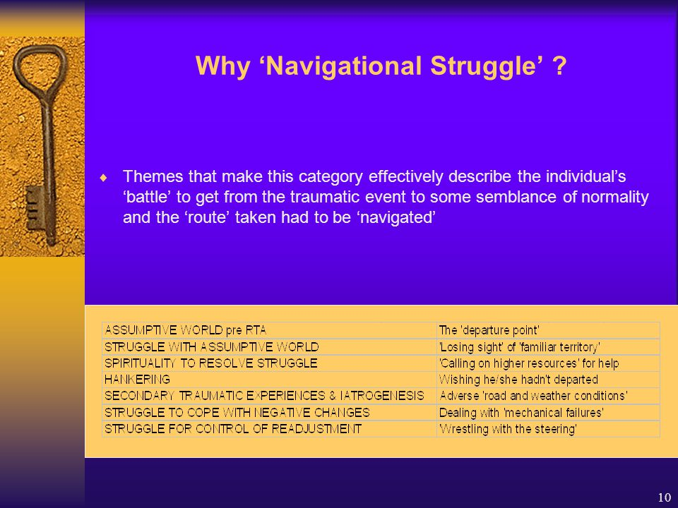 10 Why 'Navigational Struggle' .