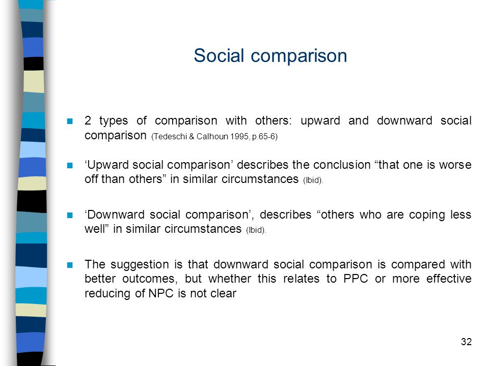 32 Social comparison 2 types of comparison with others: upward and downward social comparison (Tedeschi & Calhoun 1995, p.65-6) 'Upward social comparison' describes the conclusion that one is worse off than others in similar circumstances (Ibid).