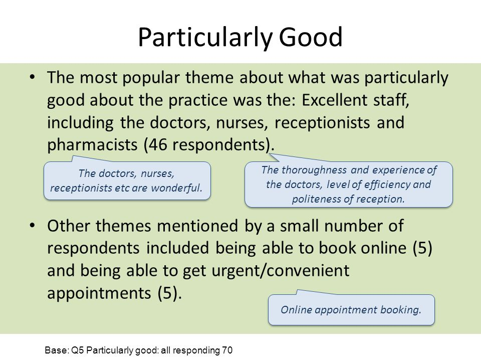 Particularly Good The most popular theme about what was particularly good about the practice was the: Excellent staff, including the doctors, nurses, receptionists and pharmacists (46 respondents).