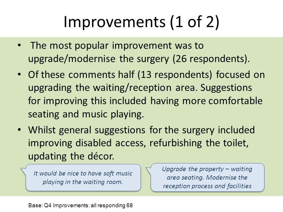 Improvements (1 of 2) The most popular improvement was to upgrade/modernise the surgery (26 respondents).