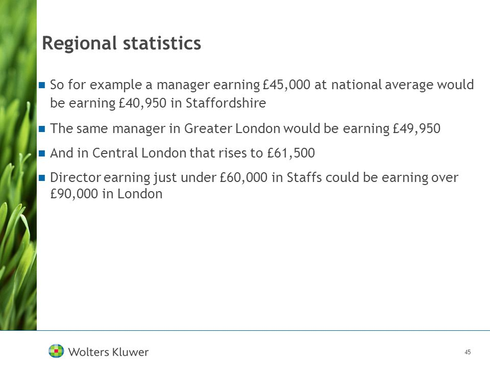 45 Regional statistics So for example a manager earning £45,000 at national average would be earning £40,950 in Staffordshire The same manager in Grea