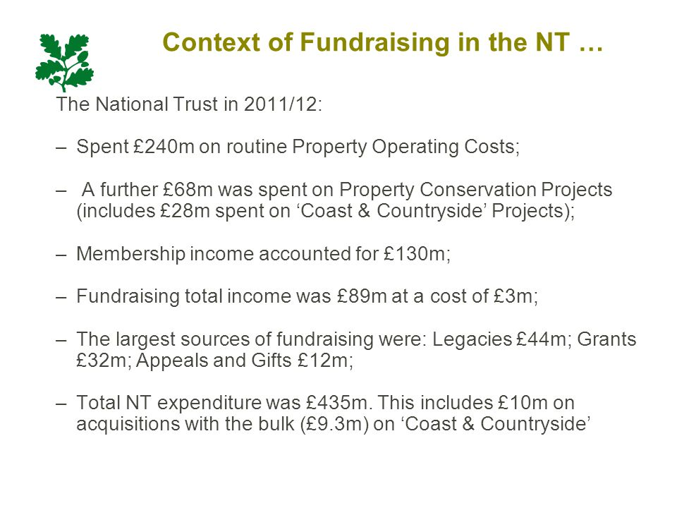 NT Income 2011-12