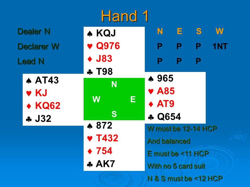 Hand 1  AT43 KJ  KQ62  J32  KQJ Q976  J83  T98  872 T432  754  AK7  965 A85  AT9  Q654 N W E S N E S W P P P 1NT P P P W must be HCP And balanced E must be <11 HCP With no 5 card suit N & S must be <12 HCP Dealer N Declarer W Lead N