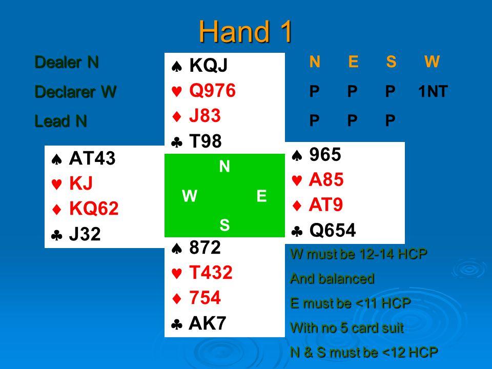 Hand 2  AT JT98  A43  AKT  QJ7543 32  J5  942  62 K64  K8762  Q65  K98 AQ75  QT9  J87 N W E S N E S W 1NT P 3NT P P P E must be 12-14 HCP And balanced W must be >12 HCP Dealer E Declarer E Lead S