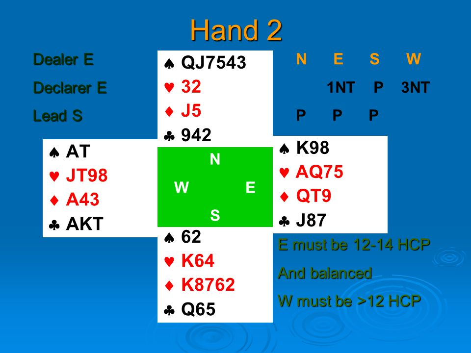 Partner has opened 1 NT  This is your hand  You have 11 HCP  And 5 's  And 5  's  You cannot bid 2  You cannot bid 2   Partner will Pass  Bid 3  Bid 3   Showing 5 's  Showing 5  's  And enough for game  The 5 card suit adds enough for game KK 33 QQ JJ 33 7 AA JJ 6 3 77 44 22