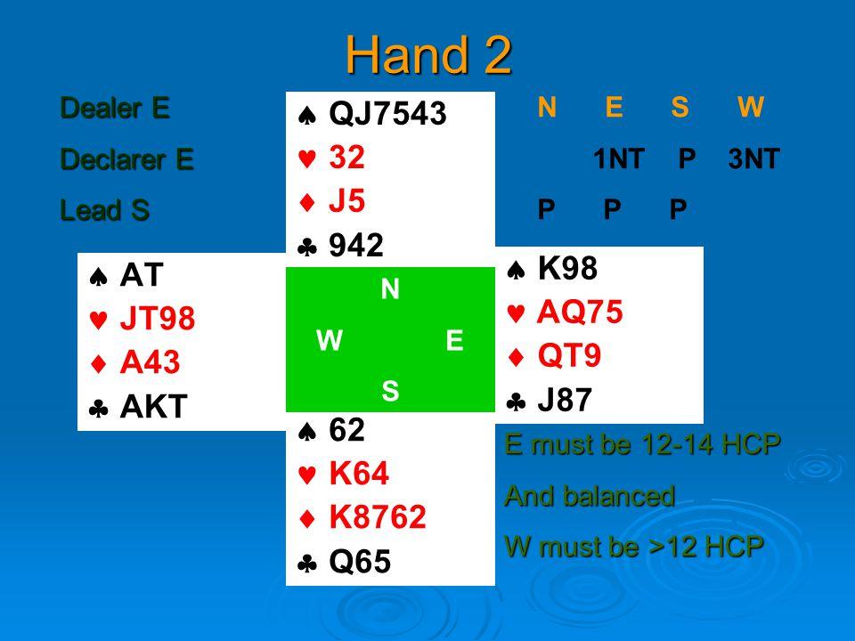Hand 3  A84 862  2  KJ9532  KQJ K74  QJ98  Q76  T97 QJ3  A543  AT8  6532 AT94  KT76  4 N W E S N E S W P P 1NT P 2NT P 3NT P P P S & W must be <12 HCP N must be 12-14 HCP balanced S must be 11 HCP N must be 13 or 14 HCP Dealer S Declarer N Lead E