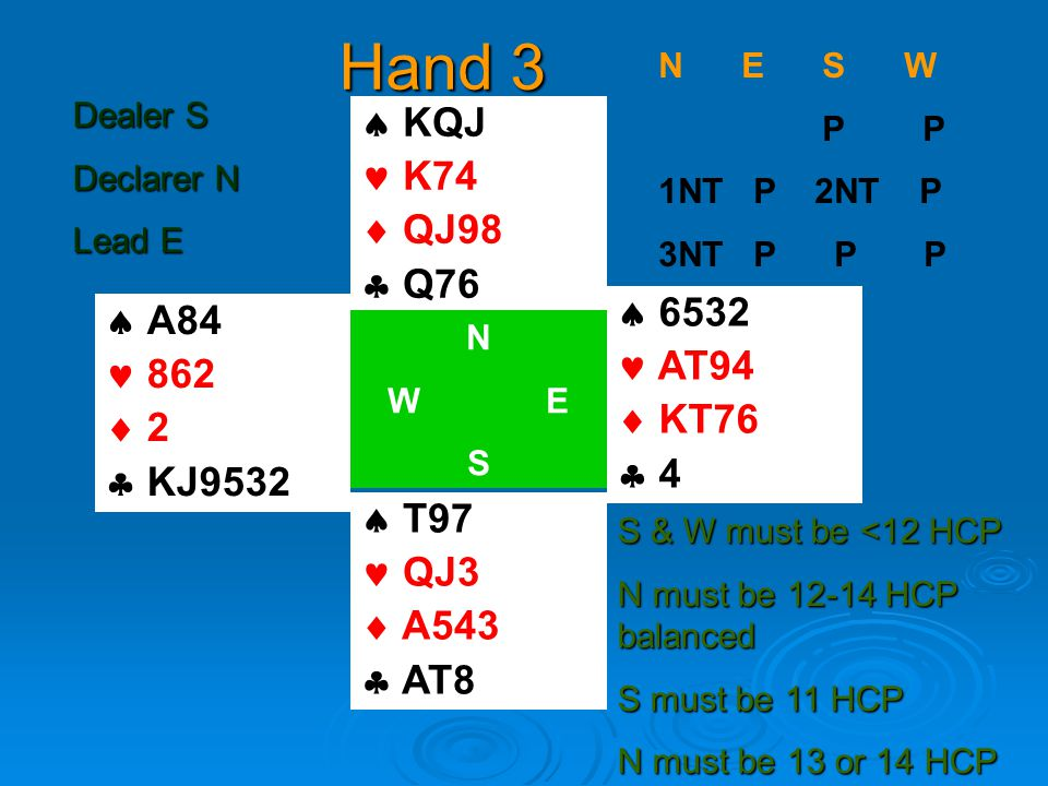 Hand 4  KQ9843 2  AQ54  87  JT5 T54  JT3  A653  762 KQJ97  976  KJ2  A7 A863  K82  QT94 N W E S N E S W P P 1NT P 4  P P P W & N must be <12 HCP E must be 12-14 HCP and balanced W must have 6 's, about 11 HCP and unbalanced W must have 6  's, about 11 HCP and unbalanced Dealer W Declarer W Lead N