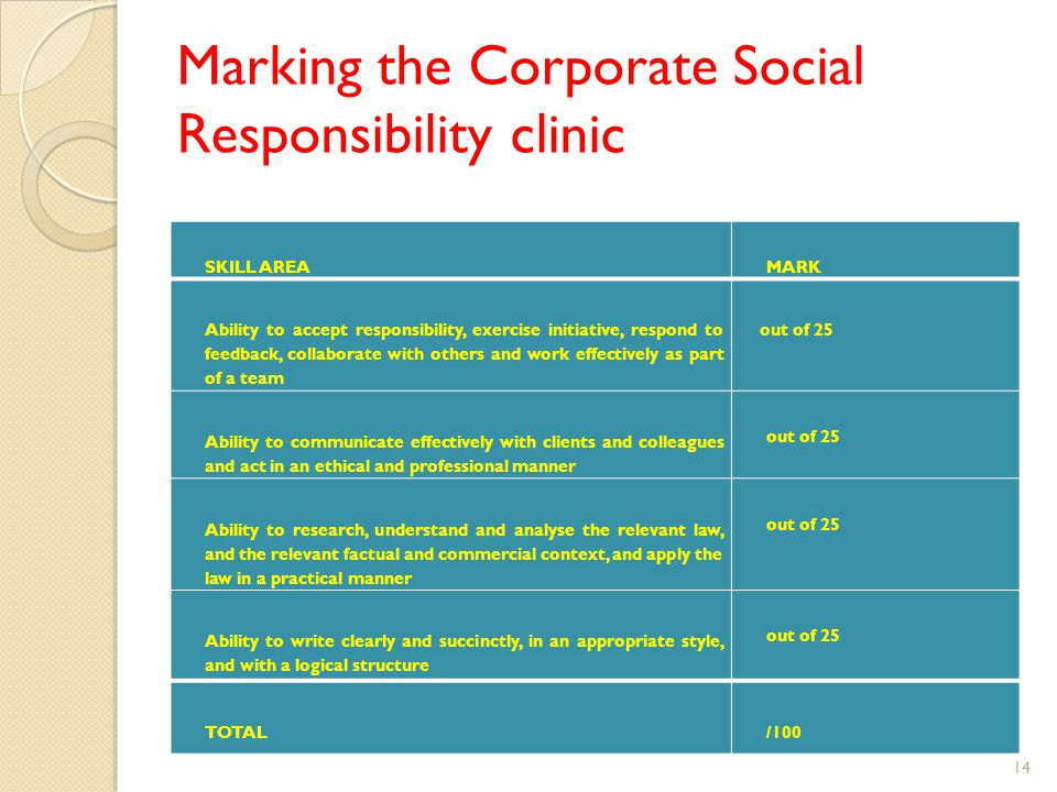 Marking the Corporate Social Responsibility clinic SKILL AREA MARK Ability to accept responsibility, exercise initiative, respond to feedback, collaborate with others and work effectively as part of a team out of 25 Ability to communicate effectively with clients and colleagues and act in an ethical and professional manner out of 25 Ability to research, understand and analyse the relevant law, and the relevant factual and commercial context, and apply the law in a practical manner out of 25 Ability to write clearly and succinctly, in an appropriate style, and with a logical structure out of 25 TOTAL/100 14