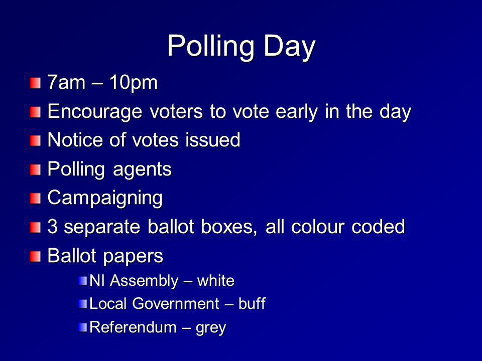 Polling Day 7am – 10pm Encourage voters to vote early in the day Notice of votes issued Polling agents Campaigning 3 separate ballot boxes, all colour coded Ballot papers NI Assembly – white Local Government – buff Referendum – grey