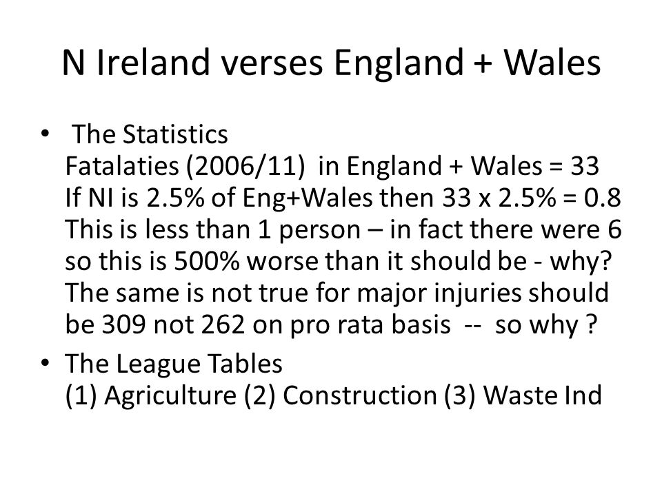 N Ireland verses England + Wales The Statistics Fatalaties (2006/11) in England + Wales = 33 If NI is 2.5% of Eng+Wales then 33 x 2.5% = 0.8 This is less than 1 person – in fact there were 6 so this is 500% worse than it should be - why.
