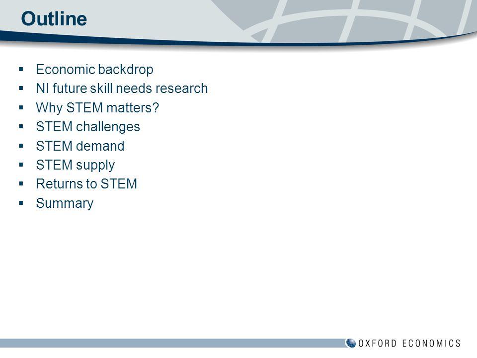 Returns to STEM