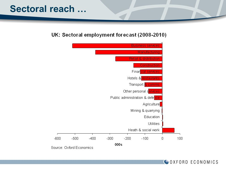 Recession nearing end but legacy impact …  Some modestly positive economic news is coming through in early summer 2009 with business confidence indicators, housing transactions, house prices and unemployment all showing either slight improvement, or in the case of unemployment a slow down in the rate of decline  This is however not yet sufficiently sustained or corroborated by other key labour market or output data to suggest the recession is over  While it may not be long before the recession bottoms out in terms of the scale of output and employment contraction, attention should turn towards the short, medium and long-term legacy impacts the recession may leave, several of which are 'personal':  Excess demand for education & training (but funding constraints?) and excess supply of education & training outputs (which will increase recruitment competition today and tomorrow)  Unemployment legacy  Public finances squeeze (recessionary impact will be felt for longer in public sector)