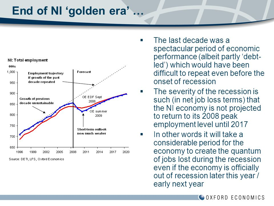 Still a positive net requirement … Manufacturing a declining sector but large positive net requirement