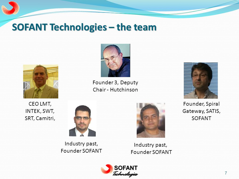 SOFANT Technologies – the team Founder 3, Deputy Chair - Hutchinson Industry past, Founder SOFANT Founder, Spiral Gateway, SATIS, SOFANT CEO LMT, INTEK, SWT, SRT, Camitri, 7 Industry past, Founder SOFANT