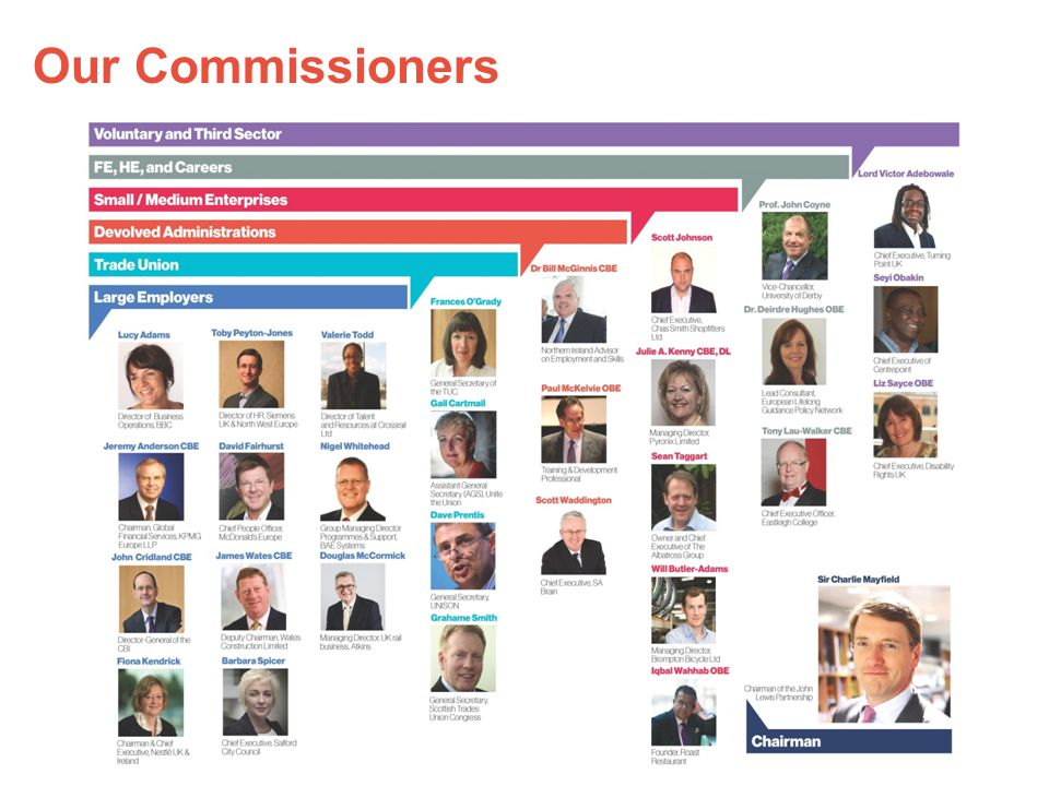 Our Commissioners