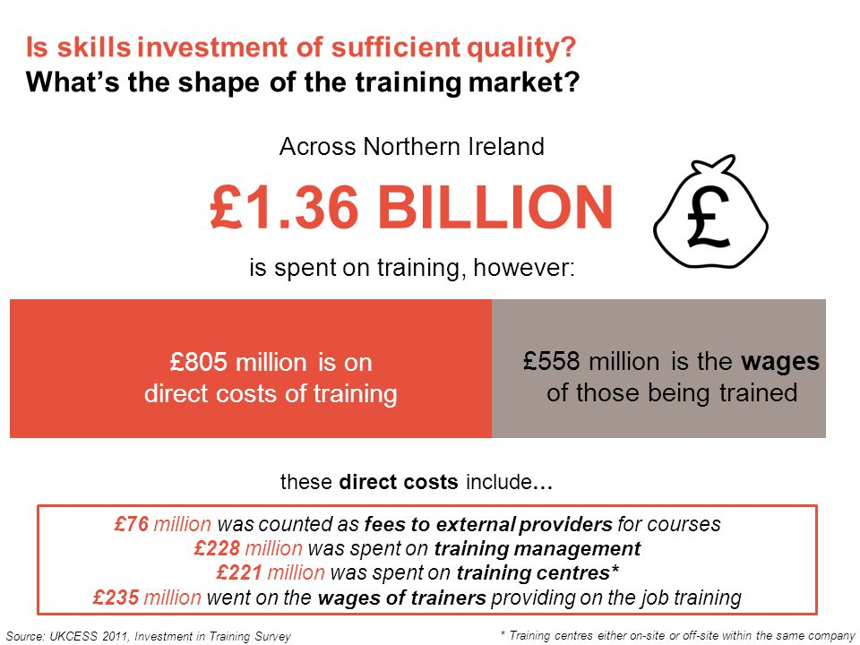 Is skills investment of sufficient quality. What's the shape of the training market.