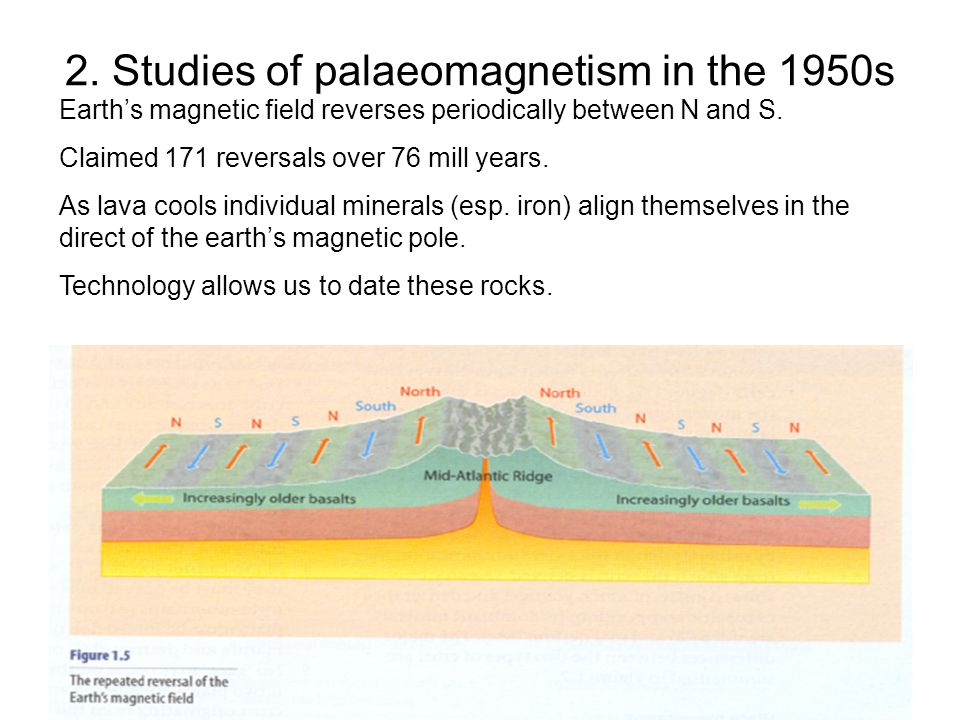 2. Studies of palaeomagnetism in the 1950s Earth's magnetic field reverses periodically between N and S. Claimed 171 reversals over 76 mill years. As